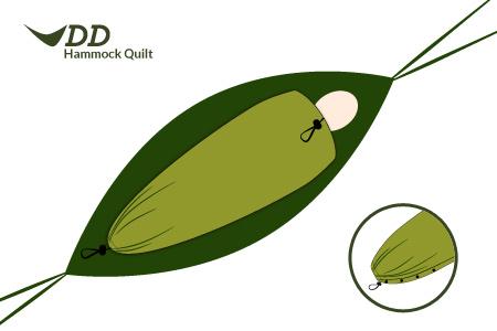 dd hammocks hammock quilt hammocks hammock quilt  rh   thebushcraftstore co uk